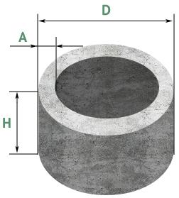 Бетонное кольцо для канализации