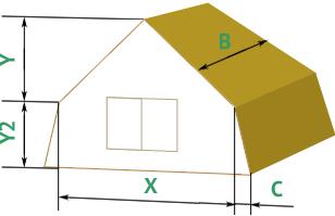 Мансардная крыша размеры