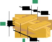 Обрешетка 2-х скатной крыши