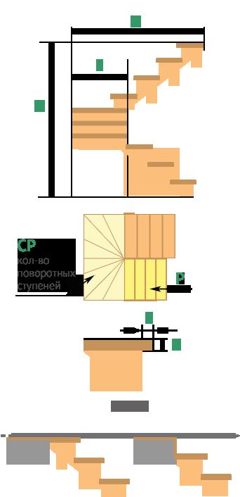 Деревянная лестница на 180 с забежными ступенями