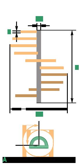 Винтовая, спиральная лестница
