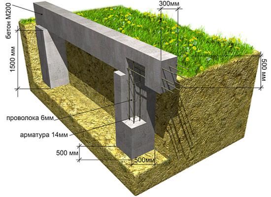 Столбчатый фундамент своими руками что под домом 227