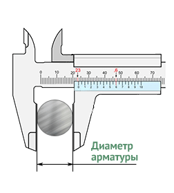Калькулятор расчета арматуры