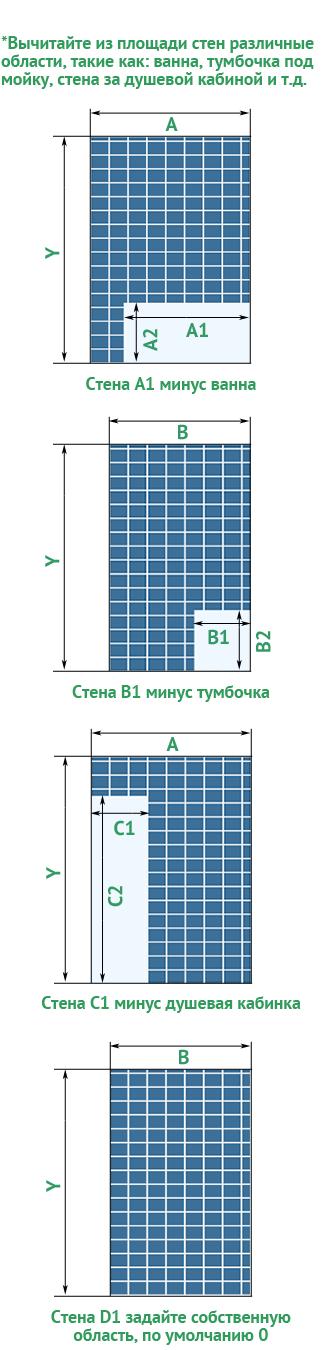Рассчитать керамическую плитку