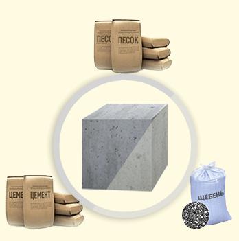 Расчитать состав бетона